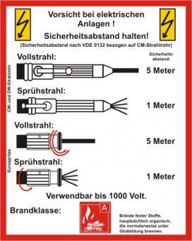 """Brandschutzschild Sicherheitsaushang """"Sicherheitsabstand Wandhydranten VDE 0132"""", Folie, 190 x 237 mm"""
