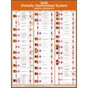 GHS Umstellungshilfe