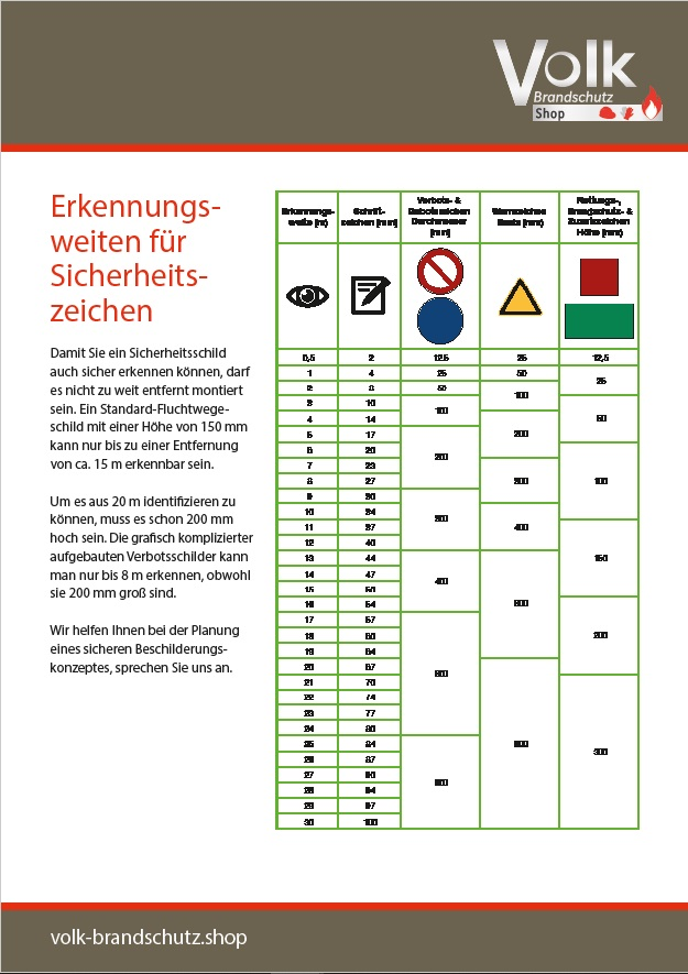 Informationsblatt zu den Erkennungsweiten für Sicherheitszeichen